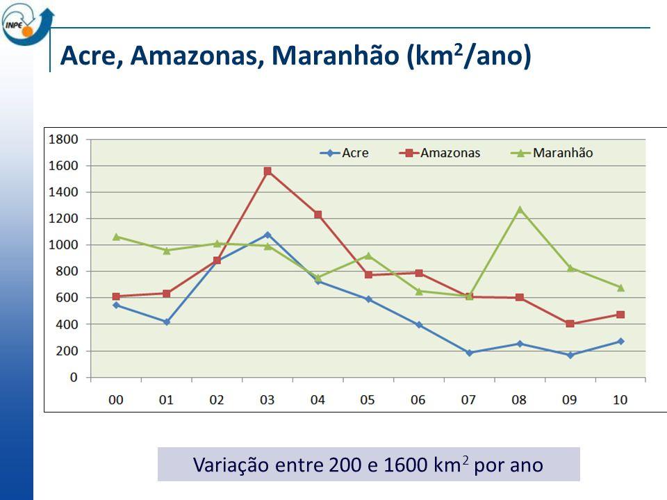 Acre, Amazonas, Maranhão (km 2 /ano) Variação entre 200 e 1600 km 2 por ano