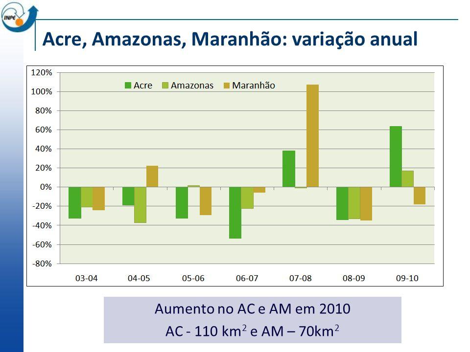 Acre, Amazonas, Maranhão: variação anual Aumento no AC e AM em 2010 AC - 110 km 2 e AM – 70km 2