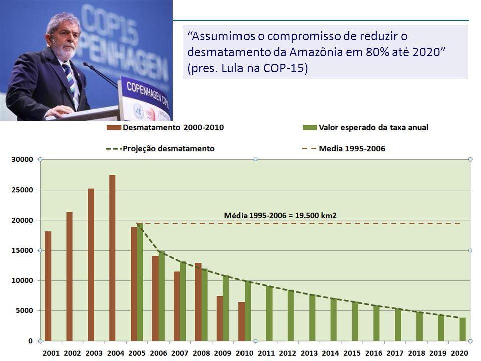 Assumimos o compromisso de reduzir o desmatamento da Amazônia em 80% até 2020 (pres. Lula na COP-15)