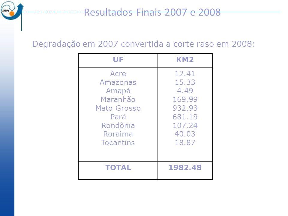 Corte seletivo Resultados Finais 2007 e 2008 UFKM2 Acre Amazonas Amapá Maranhão Mato Grosso Pará Rondônia Roraima Tocantins 12.41 15.33 4.49 169.99 93