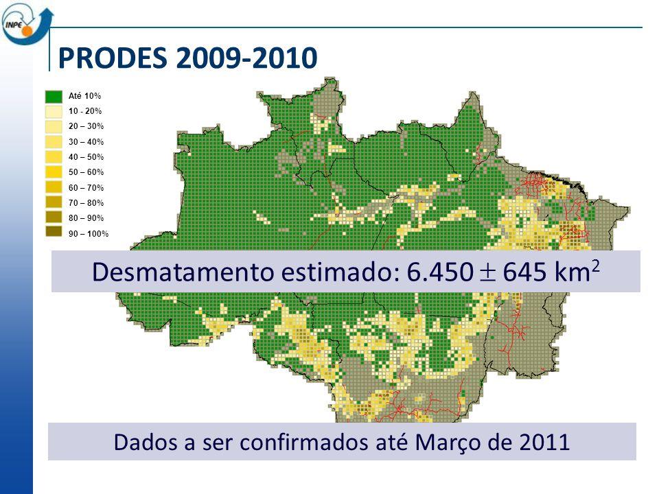 Até 10% 10 - 20% 20 – 30% 30 – 40% 40 – 50% 50 – 60% 60 – 70% 70 – 80% 80 – 90% 90 – 100% PRODES 2009-2010 Desmatamento estimado: 6.450 645 km 2 Dados