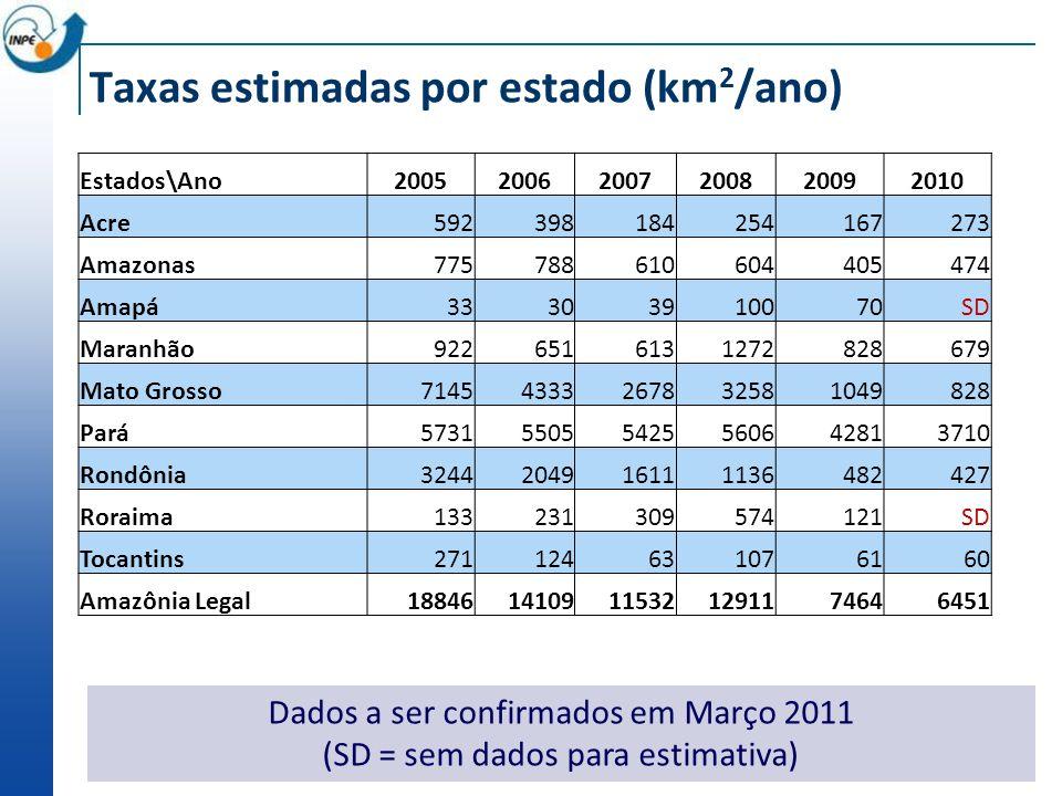 Taxas estimadas por estado (km 2 /ano) Estados\Ano200520062007200820092010 Acre592398184254167273 Amazonas775788610604405474 Amapá33303910070SD Maranh