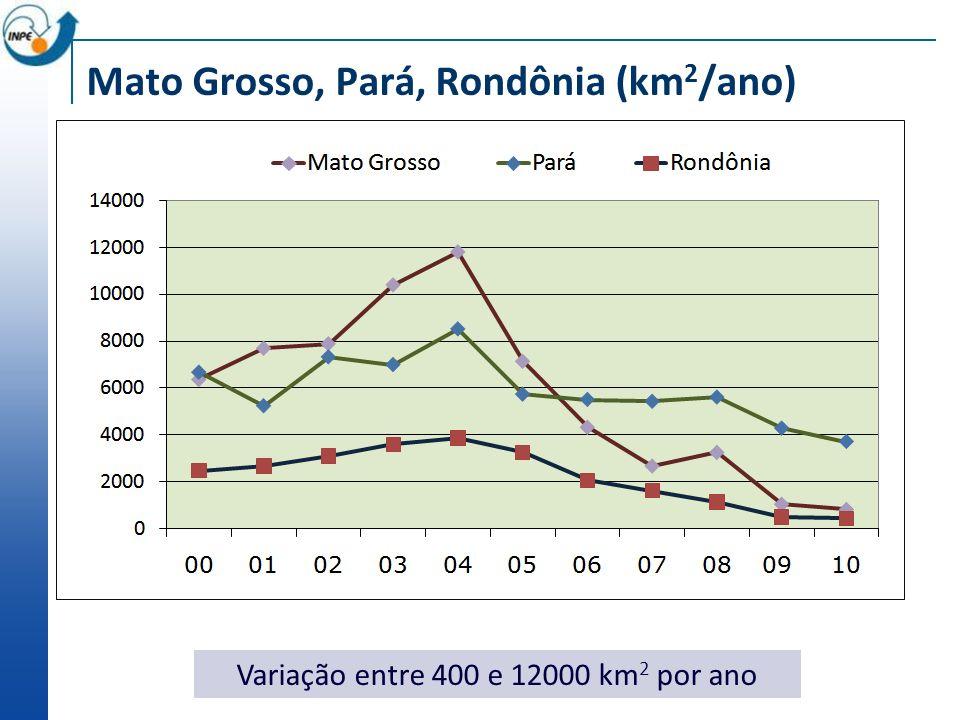 Mato Grosso, Pará, Rondônia (km 2 /ano) Variação entre 400 e 12000 km 2 por ano