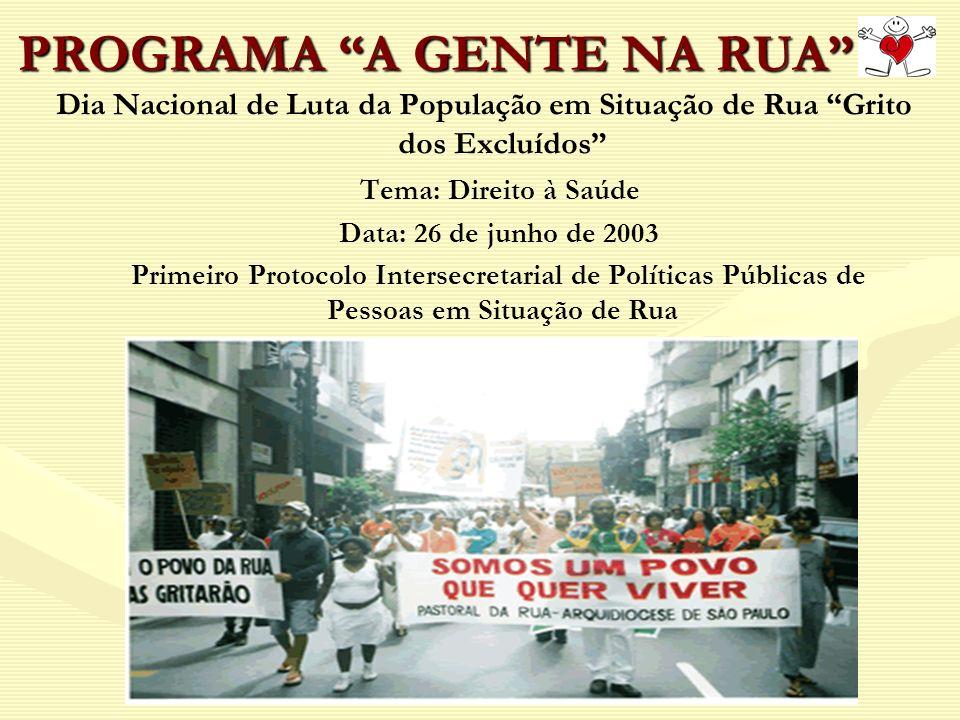 PROGRAMA A GENTE NA RUA Dia Nacional de Luta da População em Situação de Rua Grito dos Excluídos Tema: Direito à Saúde Data: 26 de junho de 2003 Prime