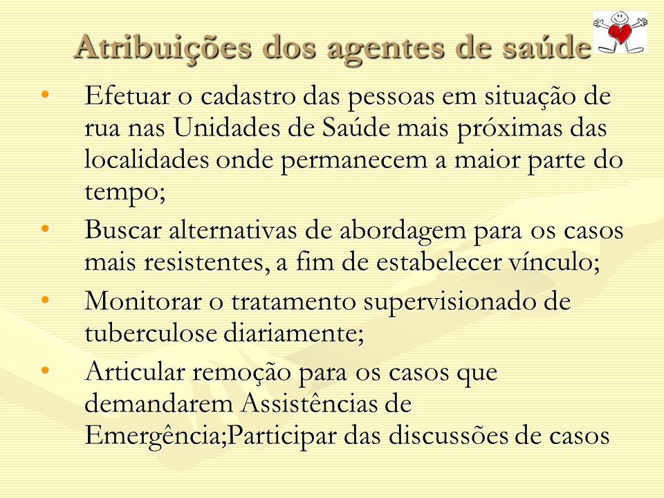 Atribuições dos agentes de saúde Efetuar o cadastro das pessoas em situação de rua nas Unidades de Saúde mais próximas das localidades onde permanecem