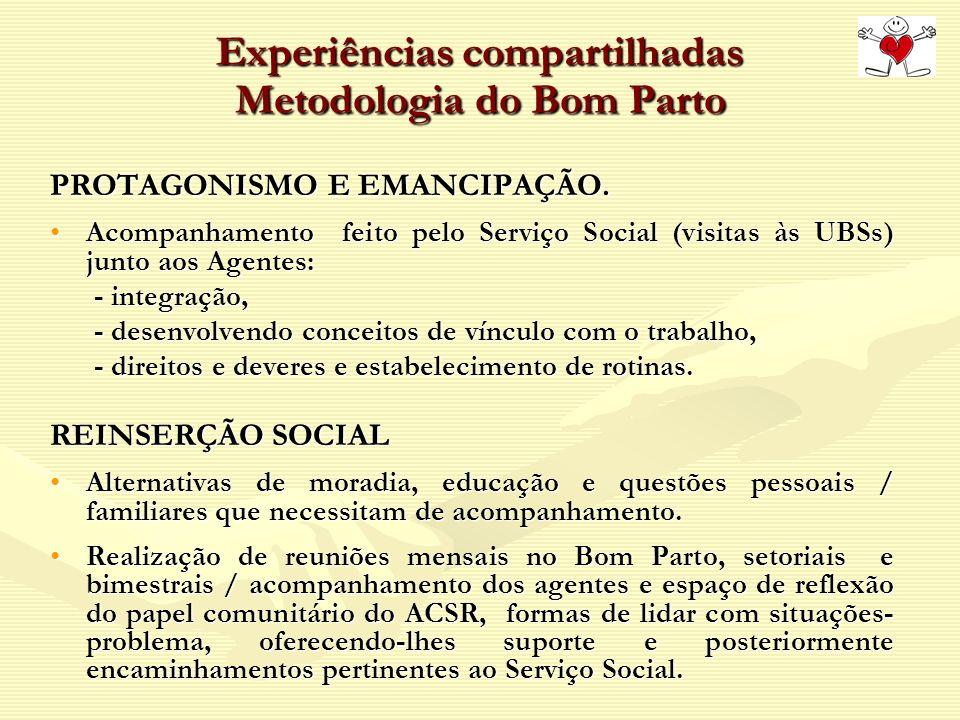 Experiências compartilhadas Metodologia do Bom Parto PROTAGONISMO E EMANCIPAÇÃO. Acompanhamento feito pelo Serviço Social (visitas às UBSs) junto aos