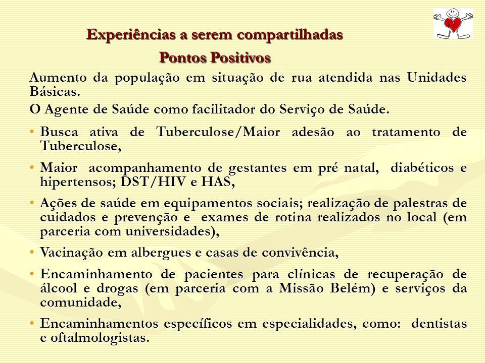 Experiências a serem compartilhadas Pontos Positivos Busca ativa de Tuberculose/Maior adesão ao tratamento de Tuberculose,Busca ativa de Tuberculose/M