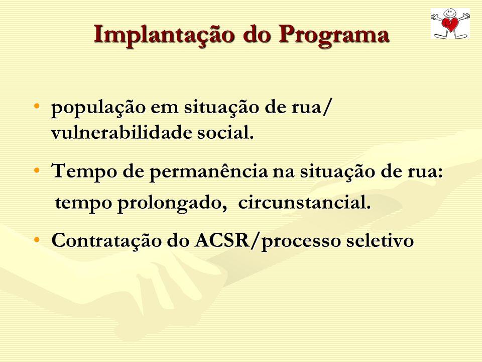 Implantação do Programa população em situação de rua/ vulnerabilidade social. Tempo de permanência na situação de rua: tempo prolongado, circunstancia
