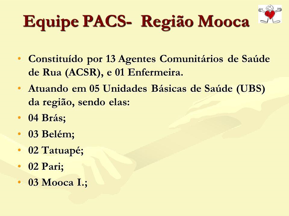 Equipe PACS- Região Mooca Constituído por 13 Agentes Comunitários de Saúde de Rua (ACSR), e 01 Enfermeira.Constituído por 13 Agentes Comunitários de S