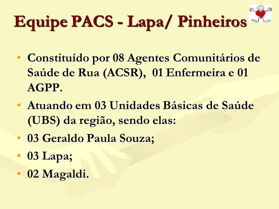 Equipe PACS - Lapa/ Pinheiros Constituído por 08 Agentes Comunitários de Saúde de Rua (ACSR), 01 Enfermeira e 01 AGPP.Constituído por 08 Agentes Comun