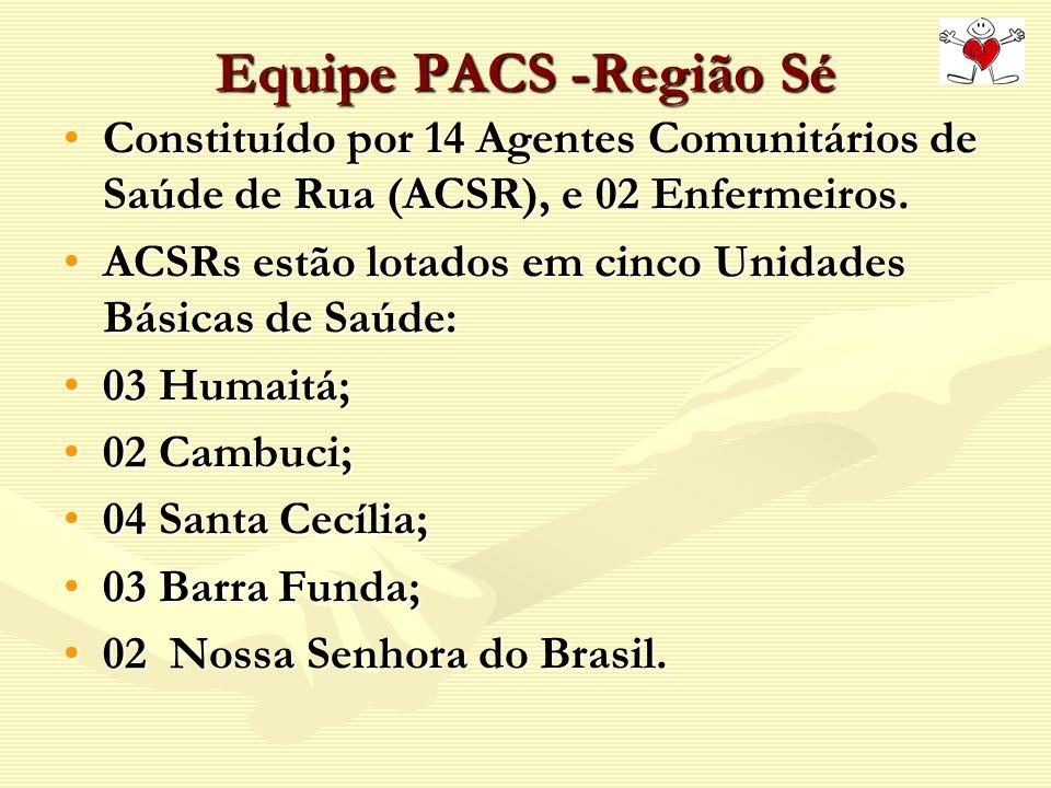 Equipe PACS -Região Sé Constituído por 14 Agentes Comunitários de Saúde de Rua (ACSR), e 02 Enfermeiros.Constituído por 14 Agentes Comunitários de Saú