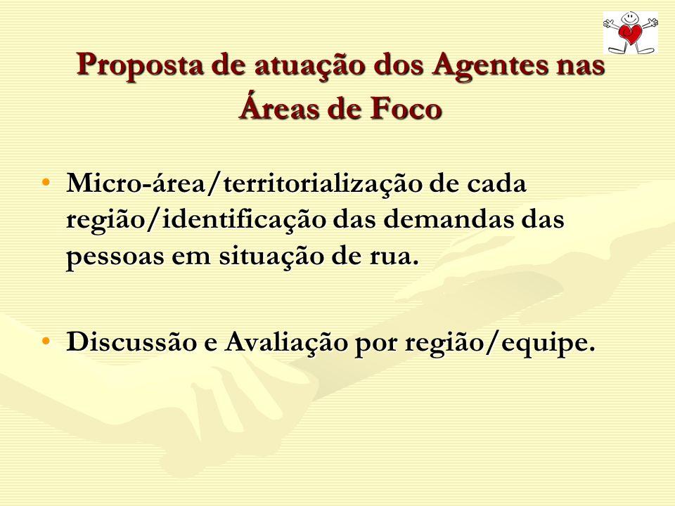 Proposta de atuação dos Agentes nas Áreas de Foco Micro-área/territorialização de cada região/identificação das demandas das pessoas em situação de ru
