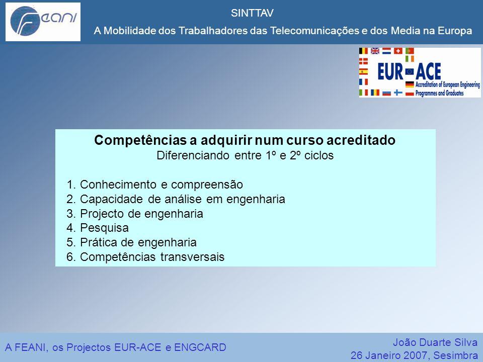 26 Janeiro 2007, Sesimbra A Mobilidade dos Trabalhadores das Telecomunicações e dos Media na Europa A FEANI, os Projectos EUR-ACE e ENGCARD João Duart