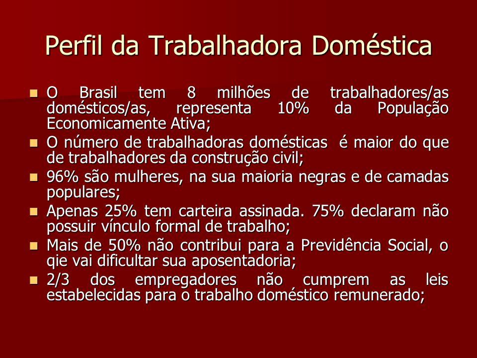 Perfil da Trabalhadora Doméstica O Brasil tem 8 milhões de trabalhadores/as domésticos/as, representa 10% da População Economicamente Ativa; O Brasil