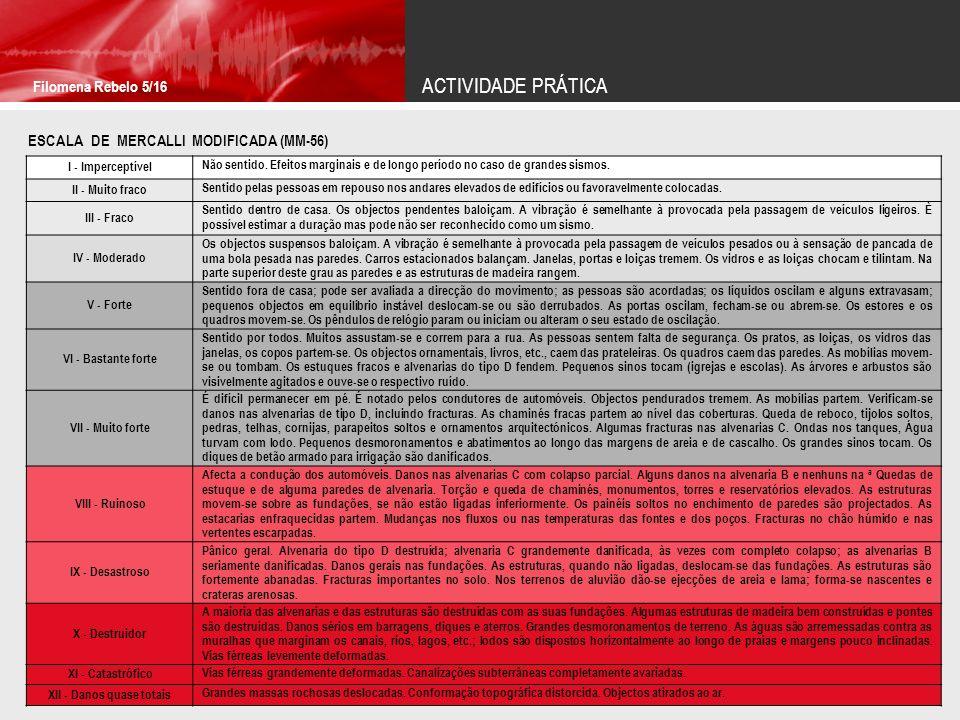 ACTIVIDADE PRÁTICA Filomena Rebelo 16/16 INTENSIDADES MARCADAS DE ACORDO COM OS RELATOS DOS ACONTECIMENTOS IV VII V V VIII V VII VIII III IV III * EPICENTRO Base 1/25000 IGEOE.