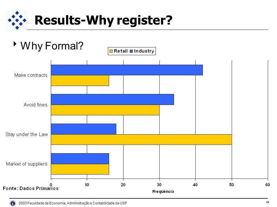 14 2003 Faculdade de Economia, Administração e Contabilidade da USP Results-Why register.
