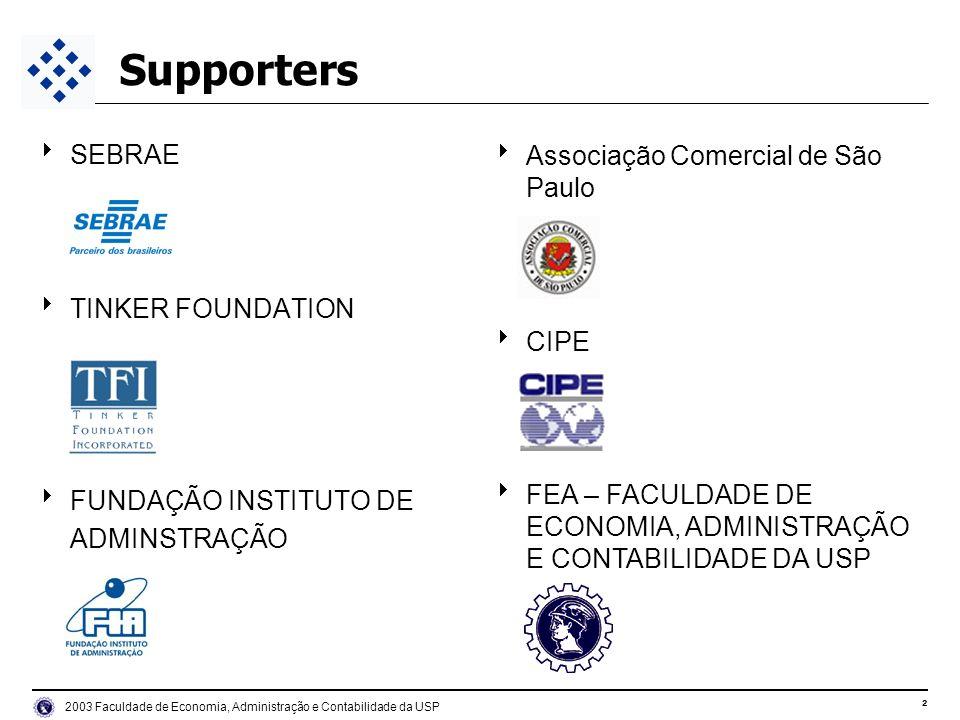 2 2003 Faculdade de Economia, Administração e Contabilidade da USP Supporters SEBRAE TINKER FOUNDATION FUNDAÇÃO INSTITUTO DE ADMINSTRAÇÃO Associação Comercial de São Paulo CIPE FEA – FACULDADE DE ECONOMIA, ADMINISTRAÇÃO E CONTABILIDADE DA USP