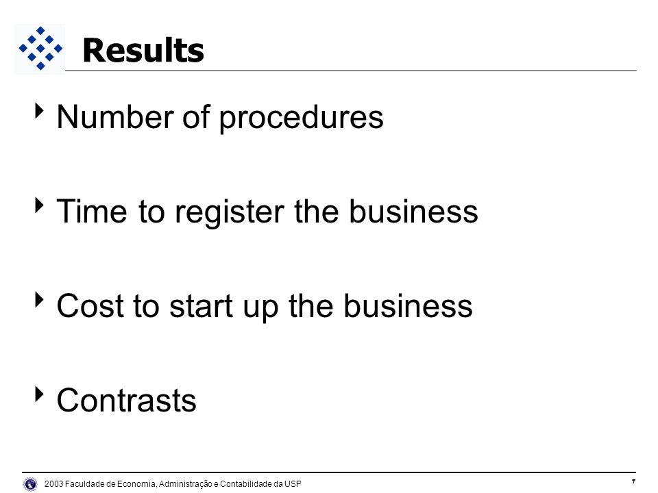 8 2003 Faculdade de Economia, Administração e Contabilidade da USP Results-Procedures Number of procedures