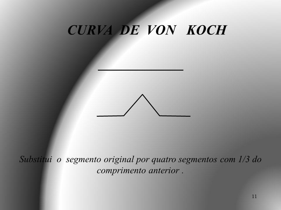 11 CURVA DE VON KOCH Substitui o segmento original por quatro segmentos com 1/3 do comprimento anterior.