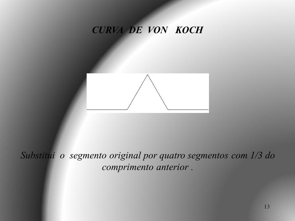 13 CURVA DE VON KOCH Substitui o segmento original por quatro segmentos com 1/3 do comprimento anterior.