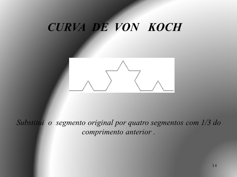 14 CURVA DE VON KOCH Substitui o segmento original por quatro segmentos com 1/3 do comprimento anterior.