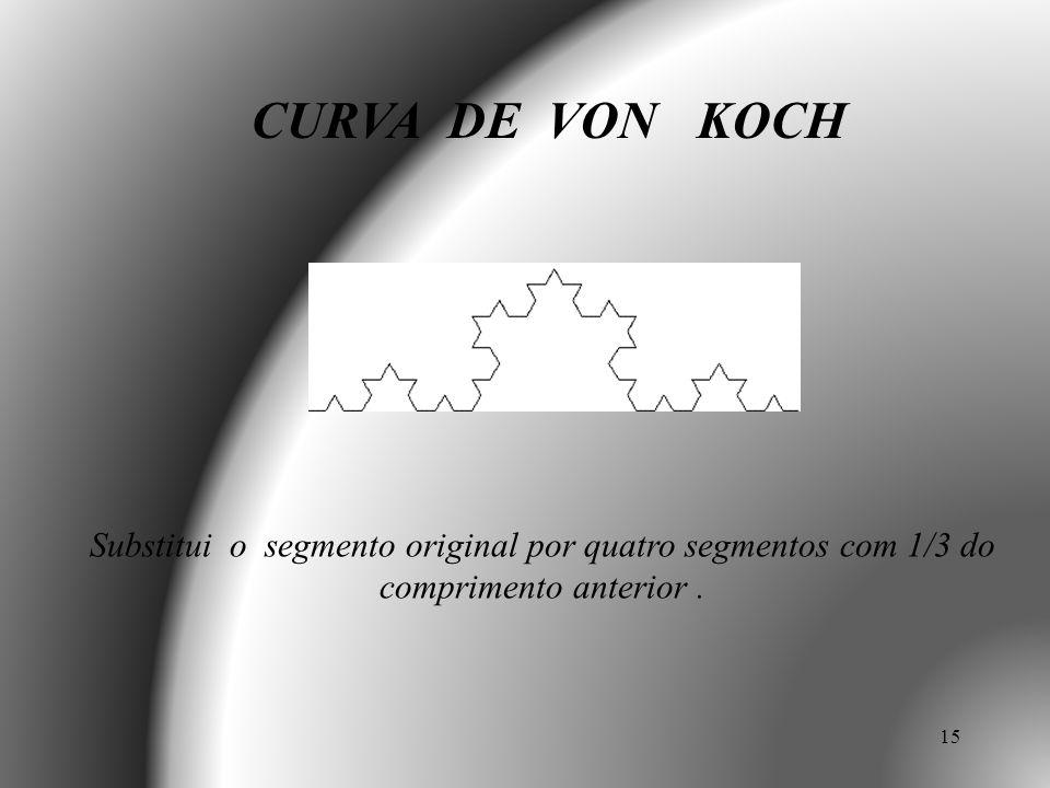 15 CURVA DE VON KOCH Substitui o segmento original por quatro segmentos com 1/3 do comprimento anterior.