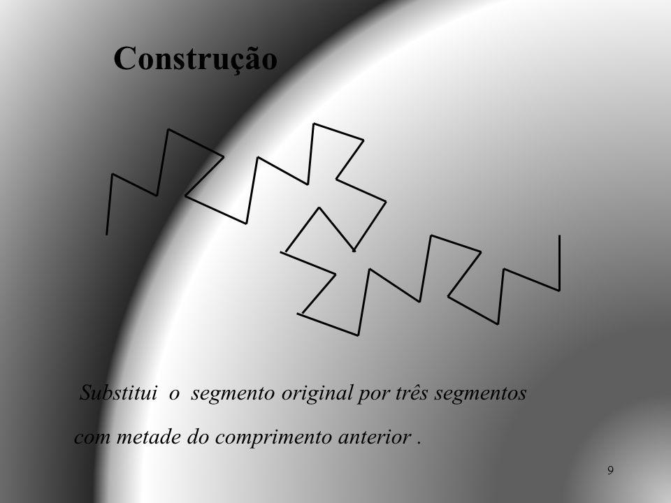 9 Substitui o segmento original por três segmentos com metade do comprimento anterior. Construção