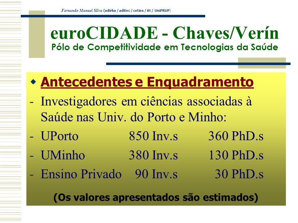 euroCIDADE - Chaves/Verín Pólo de Competitividade em Tecnologias da Saúde Antecedentes e Enquadramento -Investigadores em ciências associadas à Saúde