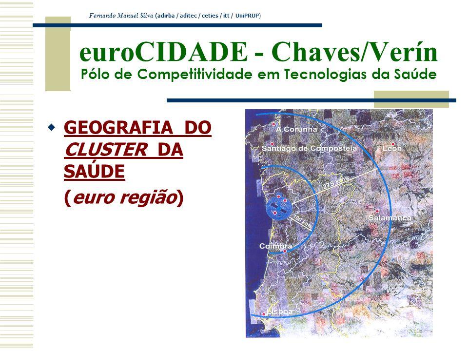 euroCIDADE - Chaves/Verín Pólo de Competitividade em Tecnologias da Saúde GEOGRAFIA DO CLUSTER DA SAÚDE (euro região) Fernando Manuel Silva (adirba /