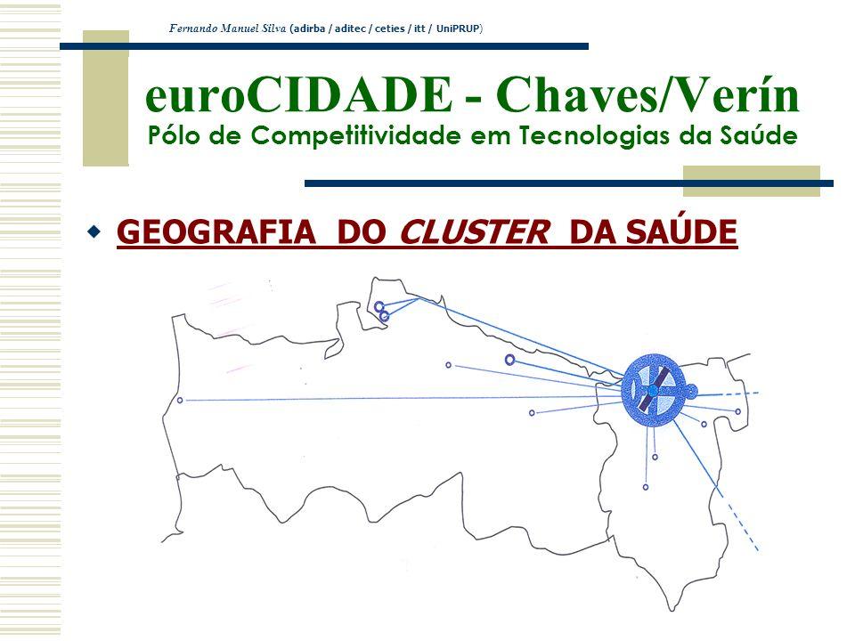 euroCIDADE - Chaves/Verín Pólo de Competitividade em Tecnologias da Saúde GEOGRAFIA DO CLUSTER DA SAÚDE Fernando Manuel Silva (adirba / aditec / cetie