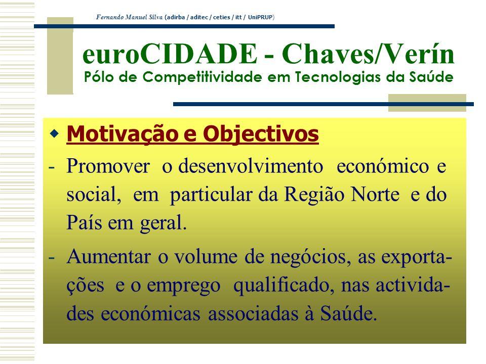 euroCIDADE - Chaves/Verín Pólo de Competitividade em Tecnologias da Saúde Motivação e Objectivos -Promover o desenvolvimento económico e social, em pa