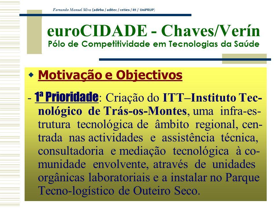 euroCIDADE - Chaves/Verín Pólo de Competitividade em Tecnologias da Saúde Motivação e Objectivos - 1ª Prioridade : Criação do ITT–Instituto Tec- nológ