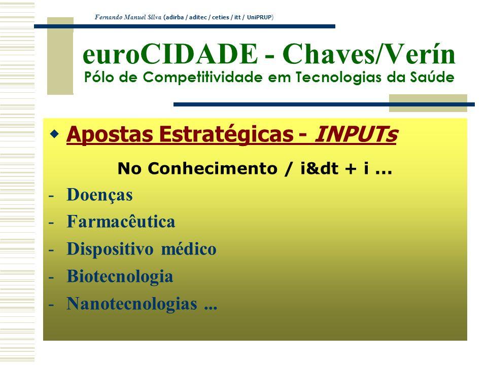 euroCIDADE - Chaves/Verín Pólo de Competitividade em Tecnologias da Saúde Apostas Estratégicas - INPUTs No Conhecimento / i&dt + i... -Doenças -Farmac