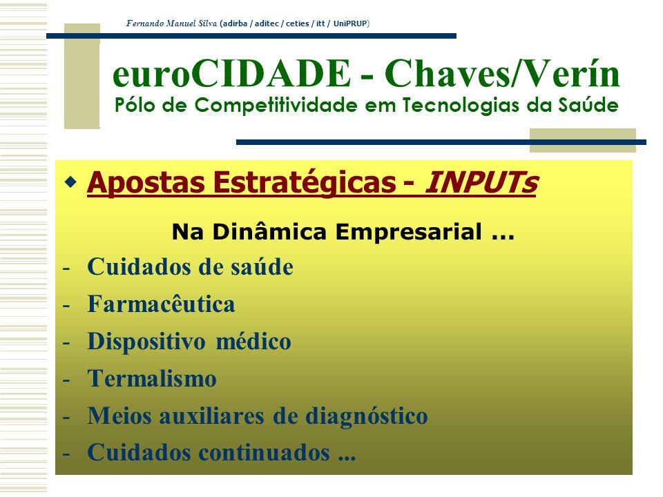 euroCIDADE - Chaves/Verín Pólo de Competitividade em Tecnologias da Saúde Apostas Estratégicas - INPUTs Na Dinâmica Empresarial... -Cuidados de saúde