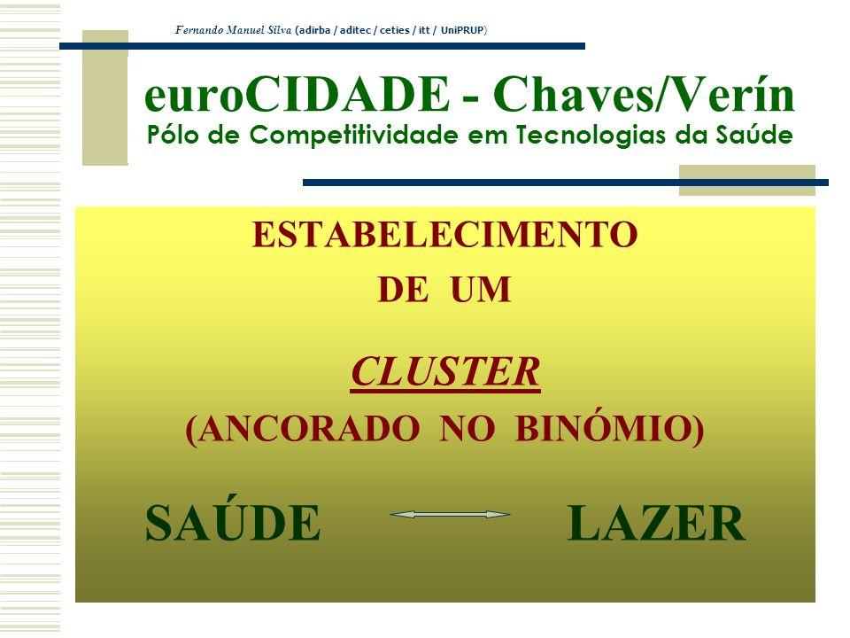 euroCIDADE - Chaves/Verín Pólo de Competitividade em Tecnologias da Saúde ESTABELECIMENTO DE UM CLUSTER (ANCORADO NO BINÓMIO) SAÚDE LAZER Fernando Man
