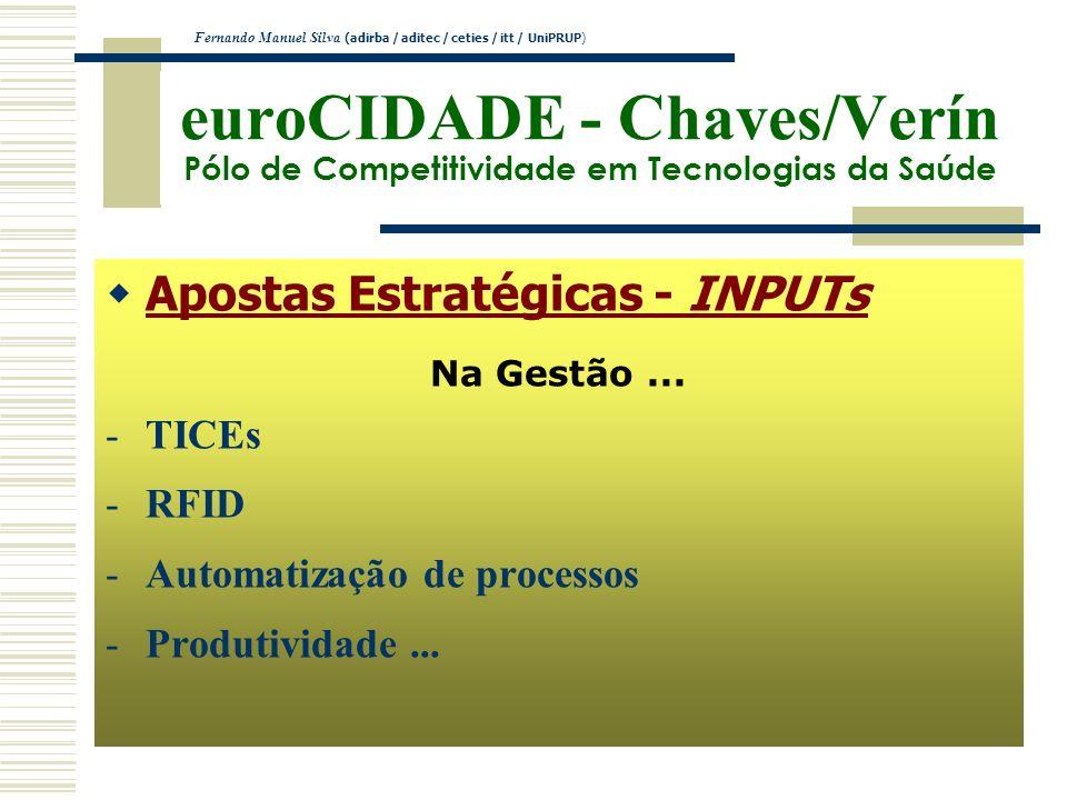 euroCIDADE - Chaves/Verín Pólo de Competitividade em Tecnologias da Saúde Apostas Estratégicas - INPUTs Na Gestão... -TICEs -RFID -Automatização de pr