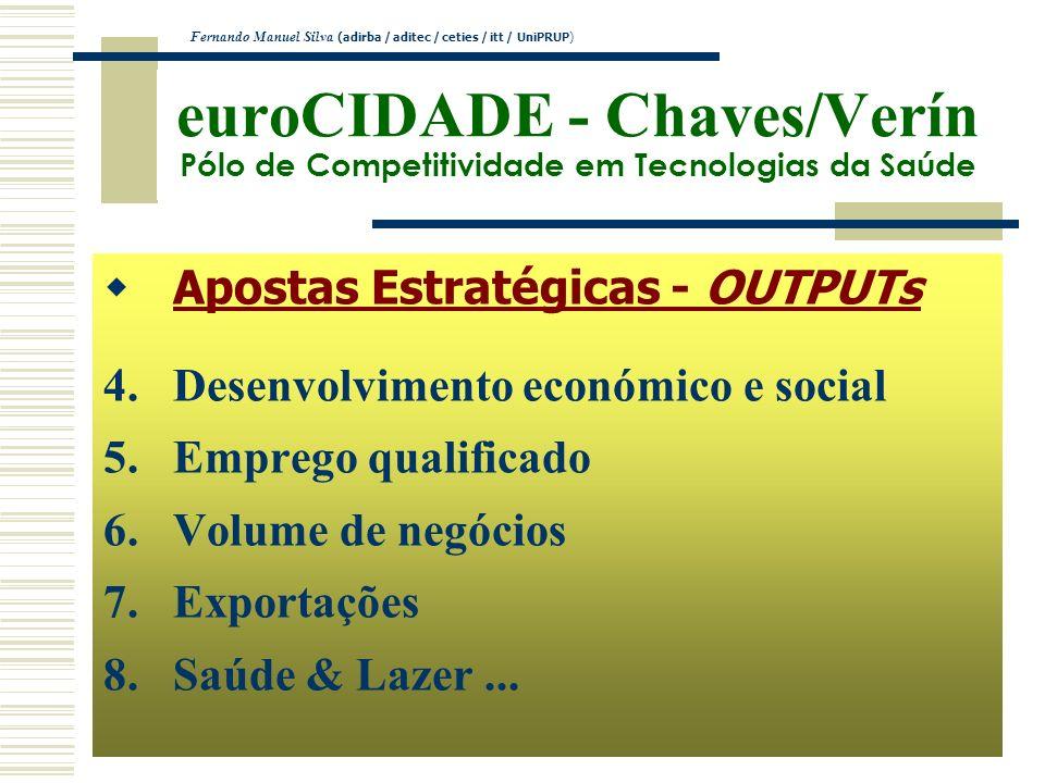 euroCIDADE - Chaves/Verín Pólo de Competitividade em Tecnologias da Saúde Apostas Estratégicas - OUTPUTs 4. Desenvolvimento económico e social 5. Empr
