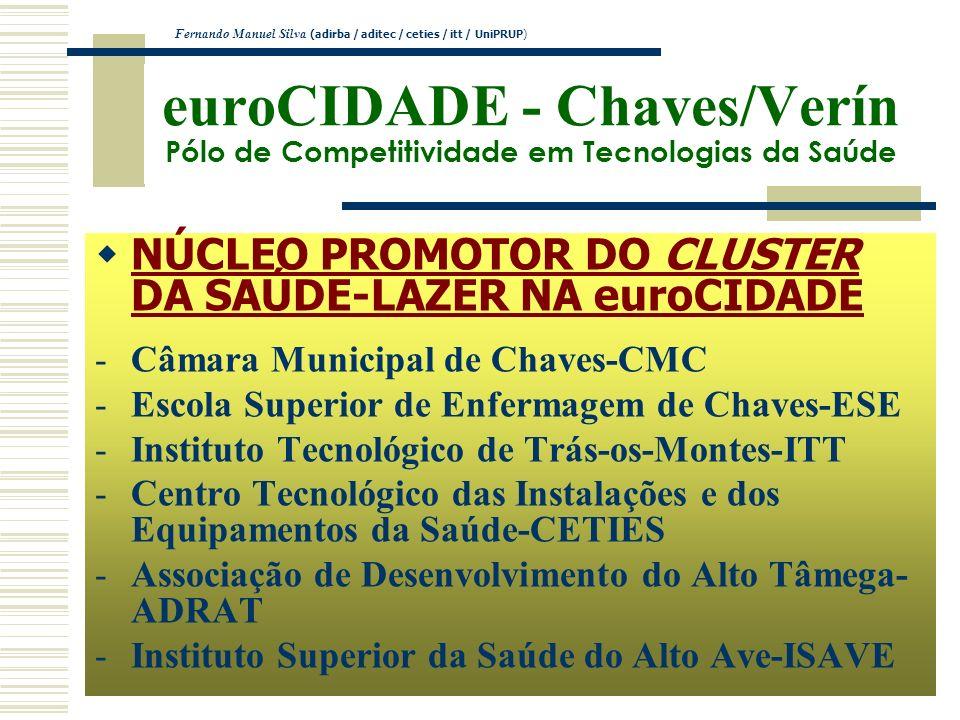 euroCIDADE - Chaves/Verín Pólo de Competitividade em Tecnologias da Saúde NÚCLEO PROMOTOR DO CLUSTER DA SAÚDE-LAZER NA euroCIDADE -Câmara Municipal de