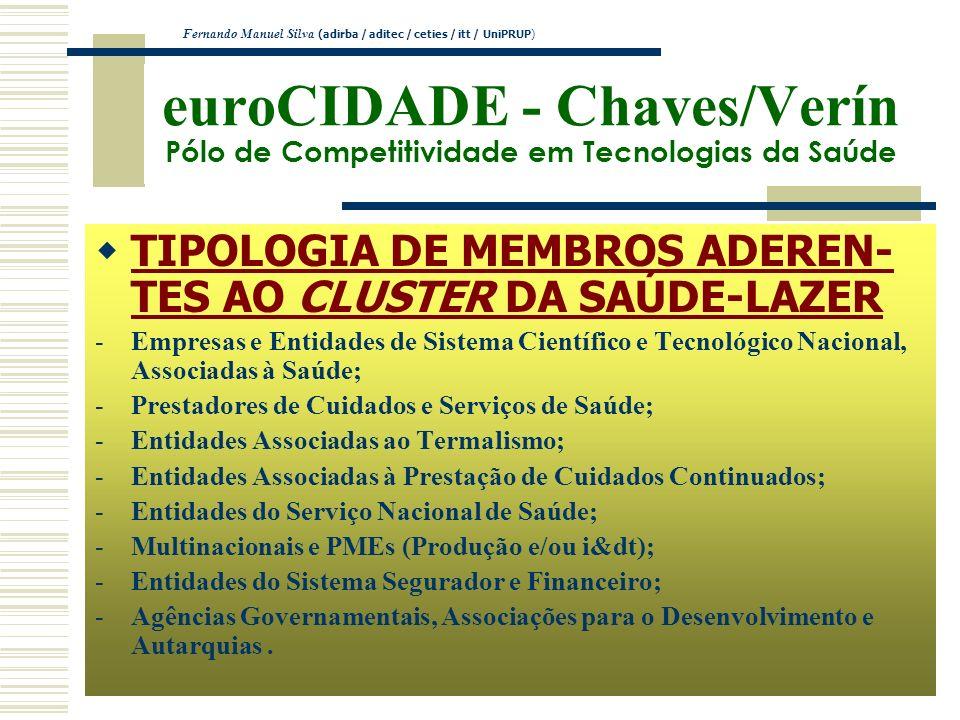 euroCIDADE - Chaves/Verín Pólo de Competitividade em Tecnologias da Saúde TIPOLOGIA DE MEMBROS ADEREN- TES AO CLUSTER DA SAÚDE-LAZER -Empresas e Entid