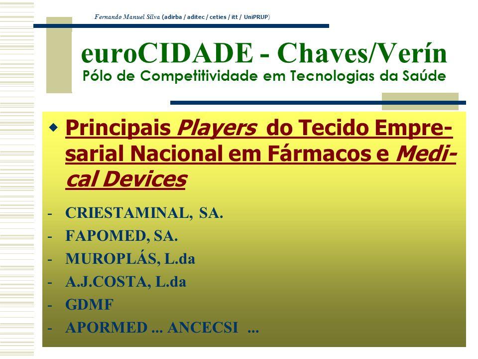 euroCIDADE - Chaves/Verín Pólo de Competitividade em Tecnologias da Saúde Principais Players do Tecido Empre- sarial Nacional em Fármacos e Medi- cal