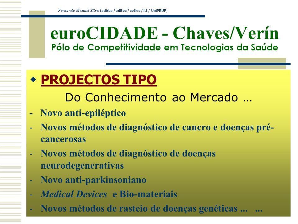 euroCIDADE - Chaves/Verín Pólo de Competitividade em Tecnologias da Saúde PROJECTOS TIPO Do Conhecimento ao Mercado … - Novo anti-epiléptico -Novos mé