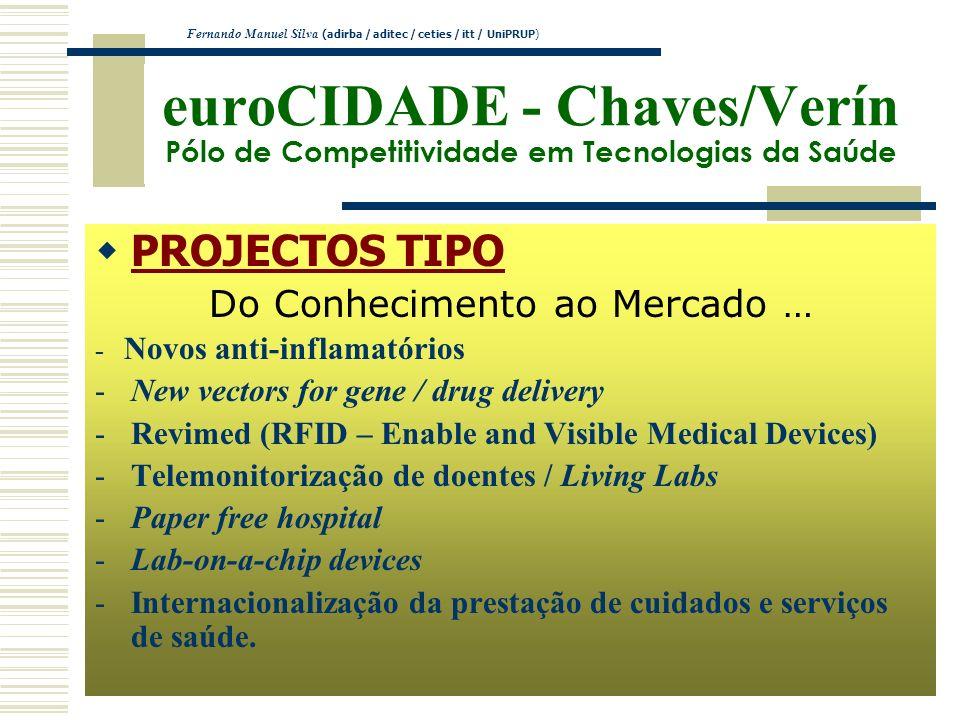 euroCIDADE - Chaves/Verín Pólo de Competitividade em Tecnologias da Saúde PROJECTOS TIPO Do Conhecimento ao Mercado … - Novos anti-inflamatórios -New