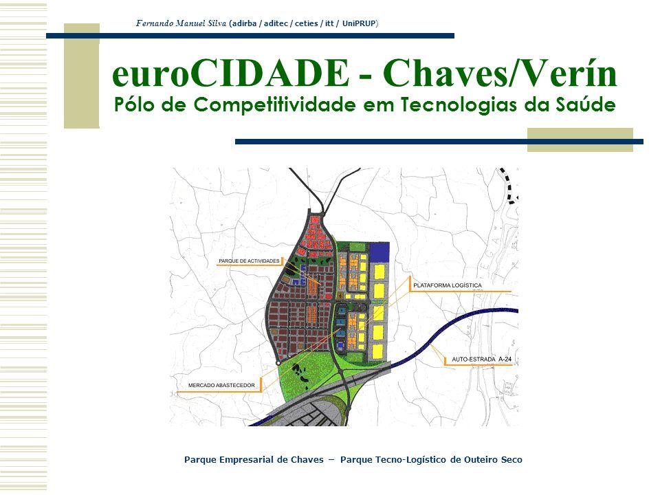 euroCIDADE - Chaves/Verín Pólo de Competitividade em Tecnologias da Saúde Fernando Manuel Silva (adirba / aditec / ceties / itt / UniPRUP) Parque Empr