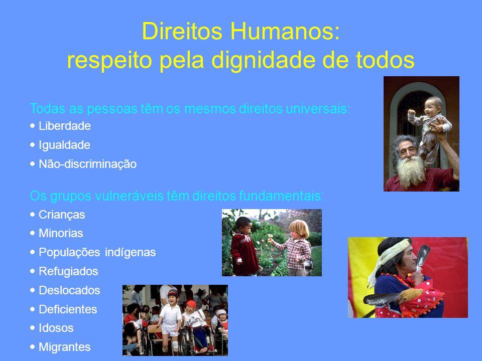 Direitos Humanos: respeito pela dignidade de todos Todas as pessoas têm os mesmos direitos universais: Liberdade Igualdade Não-discriminação Os grupos