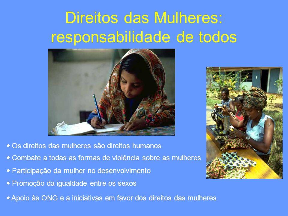 Direitos das Mulheres: responsabilidade de todos Os direitos das mulheres são direitos humanos Combate a todas as formas de violência sobre as mulhere