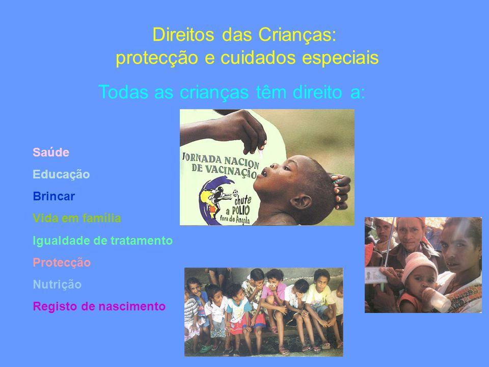 Direitos das Crianças: protecção e cuidados especiais Todas as crianças têm direito a: Saúde Educação Brincar Vida em família Igualdade de tratamento