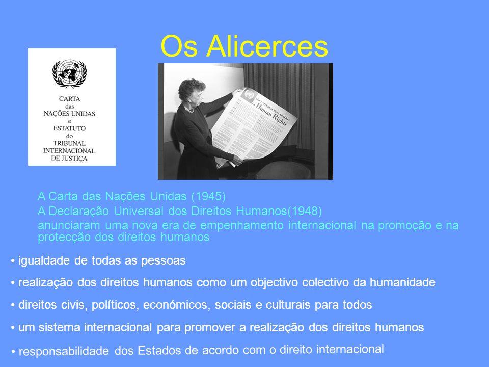 Amplitude Legal dos Direitos Humanos Comissão de Direitos Humanos principal órgão legislativo da ONU sobre direitos humanos Mais de 60 tratados já foram aprovados pela ONU sobre: P revenção e Repressão do Crime de Genocídio (1948) Estatuto dos Refugiados (1961) Eliminação de Todas as Formas de Discriminação Racial (1965) Contra a Tortura, Tratamentos Cruéis, Desumanos ou Degradantes (1984) Direitos da Criança (1989) Protecção dos Direitos dos Trabalhadores Migrantes e suas Famílias (1990) E muitos outros...
