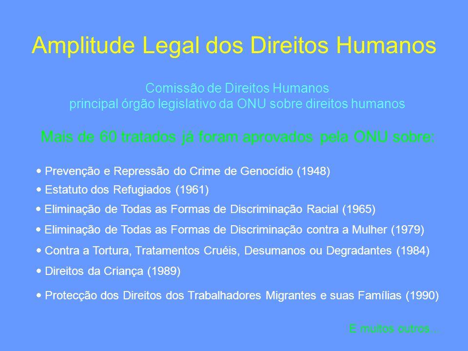 Amplitude Legal dos Direitos Humanos Comissão de Direitos Humanos principal órgão legislativo da ONU sobre direitos humanos Mais de 60 tratados já for
