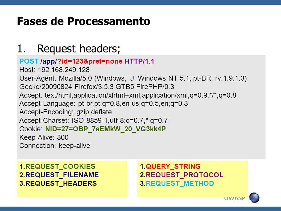 OWASP Fases de Processamento 1.Request headers; 2.Request body; 3.Response headers; 4.Response body; 5.Logging; POST /app/?id=123&pref=none HTTP/1.1 H
