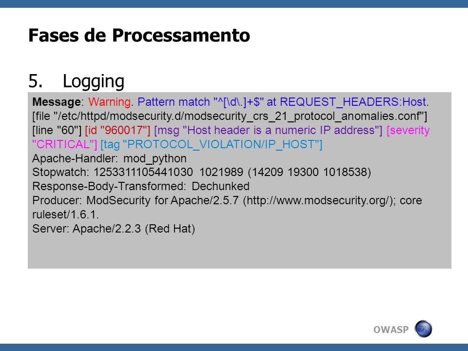 OWASP Fases de Processamento 5.Logging Message: Warning. Pattern match